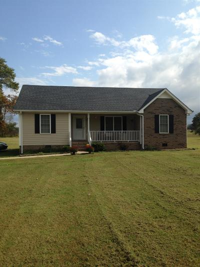 Pleasant View Single Family Home Under Contract - Showing: 1935 Blue Bird