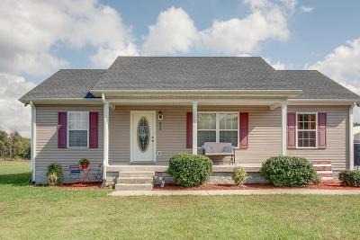 Portland Single Family Home Under Contract - Showing: 850 N Corinth Rd
