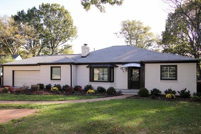 Nashville Single Family Home For Sale: 2039 Castleman Dr