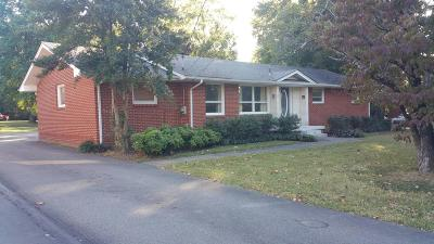 Single Family Home Under Contract - Showing: 1011 Elliott Dr