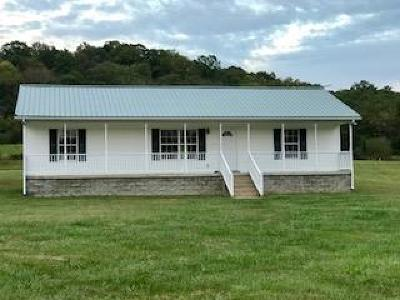 Columbia Single Family Home Under Contract - Showing: 4247 Fairview Rd