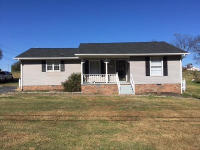 Mount Pleasant Single Family Home Under Contract - Showing: 606 Hay Long Ave