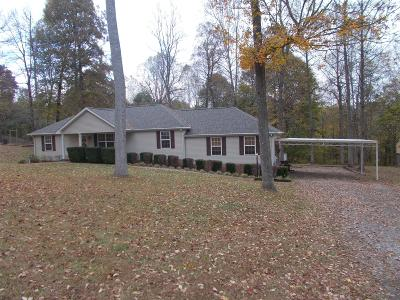 Pleasant View Single Family Home Under Contract - Showing: 1013 Keyway Dr