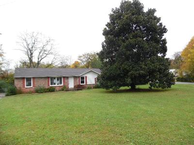 Clarksville Single Family Home For Sale: 219 Jackson Rd