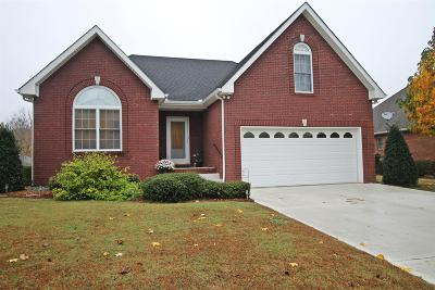 Springfield Single Family Home Under Contract - Showing: 117 Foxrun