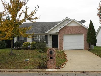 Single Family Home Under Contract - Showing: 3125 Sherborne Ct