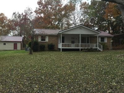 Dickson Single Family Home Under Contract - Showing: 121 Crafton