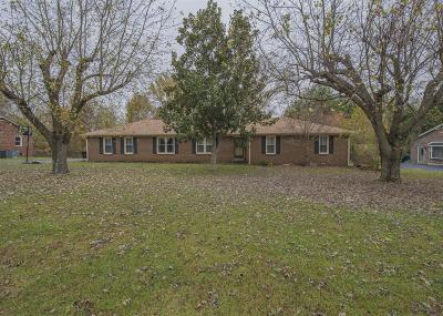 Single Family Home For Sale: 663 Rampart Ln