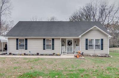 Columbia Single Family Home Under Contract - Showing: 123 Thomas Dr
