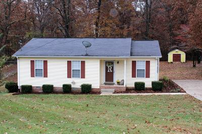 Dickson Single Family Home Under Contract - Showing: 118 Friar Tuck Dr