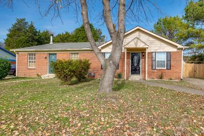 Hermitage Single Family Home Under Contract - Showing: 804 Netherlands Dr