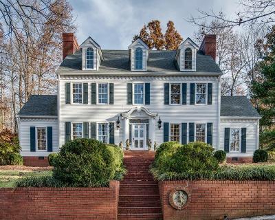 Dickson TN Single Family Home For Sale: $437,500