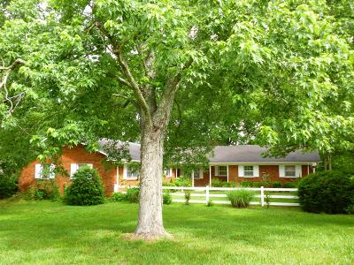 Shelbyville Single Family Home For Sale: 364 River Bend Rd