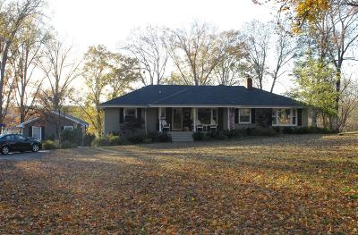 Single Family Home For Sale: 212 Sequoyah Trl