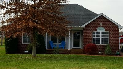 Single Family Home Under Contract - Showing: 115 Bryan James Ln