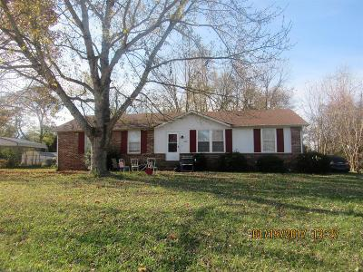 Clarksville Single Family Home For Sale: 2425 Pendleton