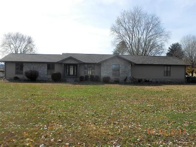 Shelbyville Single Family Home For Sale: 414 River Bend Rd