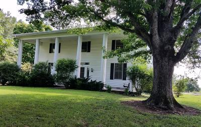 Shelbyville Single Family Home For Sale: 617 Old Nashville Dirt Rd