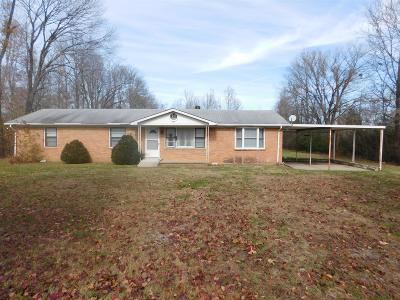 Clarksville Single Family Home For Sale: 777 Dover Rd
