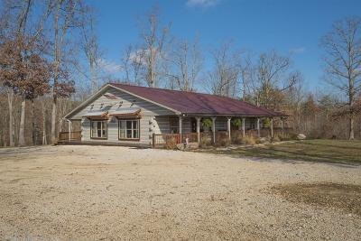 Single Family Home For Sale: 983 Eagle Nest Rd