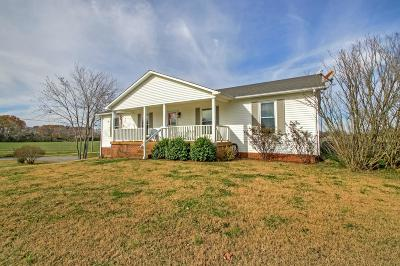 Lewisburg Single Family Home Under Contract - Showing: 2532 Old Farmington Rd