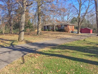 White House Single Family Home Under Contract - Showing: 160 31w Highway Old