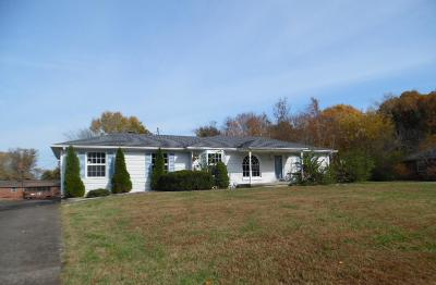 Clarksville Single Family Home For Sale: 209 Hawkins Rd