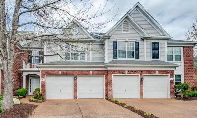Old Hickory Condo/Townhouse For Sale: 231 Green Harbor Rd Apt 52 #52