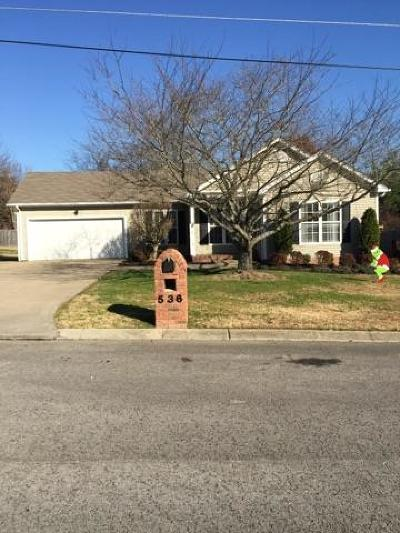 Gallatin Single Family Home Under Contract - Showing: 536 Deer Path