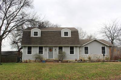 Hermitage Single Family Home Under Contract - Showing: 904 Haven Crest Dr