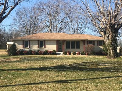 White House Single Family Home Under Contract - Showing: 219 Eastside Dr