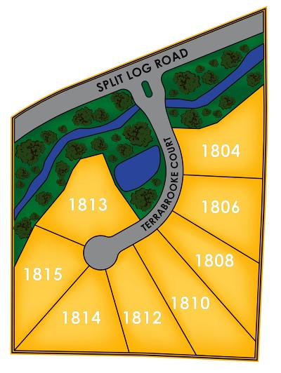 Brentwood  Residential Lots & Land For Sale: 1815 Terrabrooke Ct, Lot 2