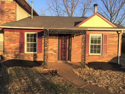 Hermitage Single Family Home Under Contract - Showing: 723 Mercer Dr