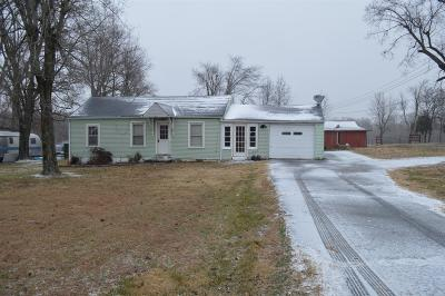 Dickson Single Family Home For Sale: 642 Pond Road