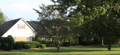 Single Family Home Under Contract - Showing: 2779 Heights Circle Dr
