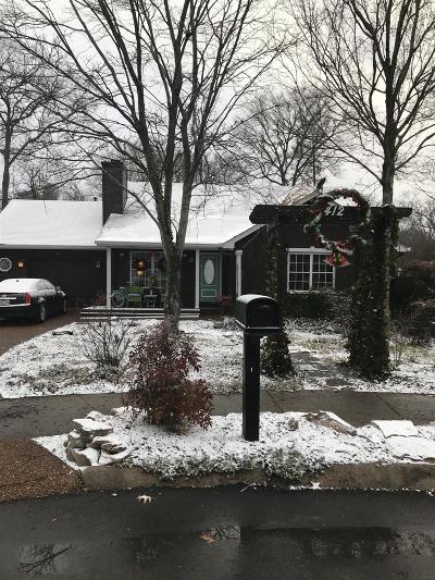 Franklin Single Family Home For Sale: 412 White Ct