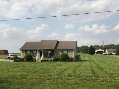 Springfield Single Family Home For Sale: 6154 S Lamont Rd