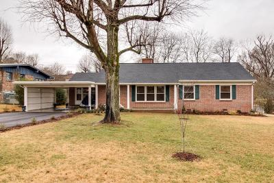 Columbia Single Family Home For Sale: 2923 Mere Dr