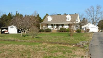 Marshall County Single Family Home For Sale: 4015 Caney Creek Ln