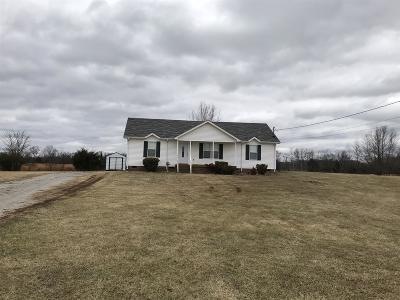Marshall County Single Family Home Under Contract - Showing: 1320 Woodbridge Dr