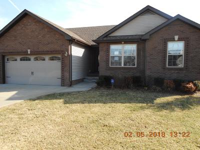 Clarksville Single Family Home Under Contract - Showing: 2500 Andersonville Dr.