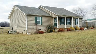 Single Family Home Under Contract - Showing: 1905 Hwy 259