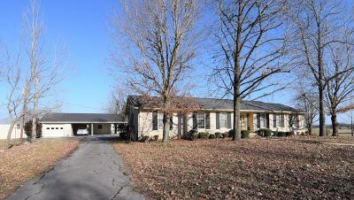 Christian County Single Family Home For Sale: 8120 Buffalo Road