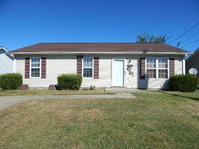 Oak Grove Single Family Home Under Contract - Showing: 1116 Keith Ave