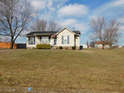 Oak Grove Single Family Home Under Contract - Showing: 219 Golden Pond