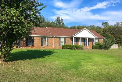 Columbia  Single Family Home Under Contract - Showing: 748 Redwood Circle
