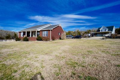Smith County Single Family Home Under Contract - Showing