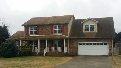 Clarksville Single Family Home For Sale: 510 Brentwood Cir