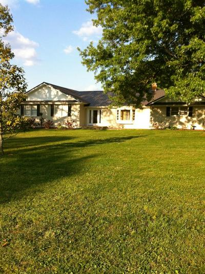 Altamont Single Family Home For Sale: 1324 Gap Rd