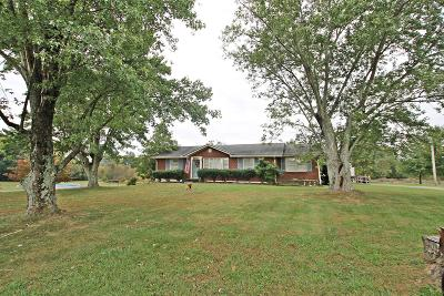 Robertson County Single Family Home For Sale: 4259 Mount Zion Rd